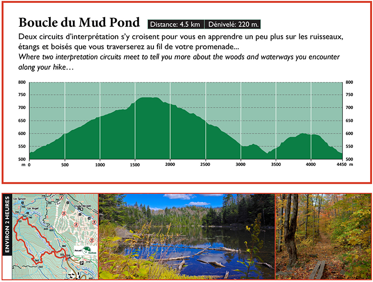 Carte boucle du Mud pound