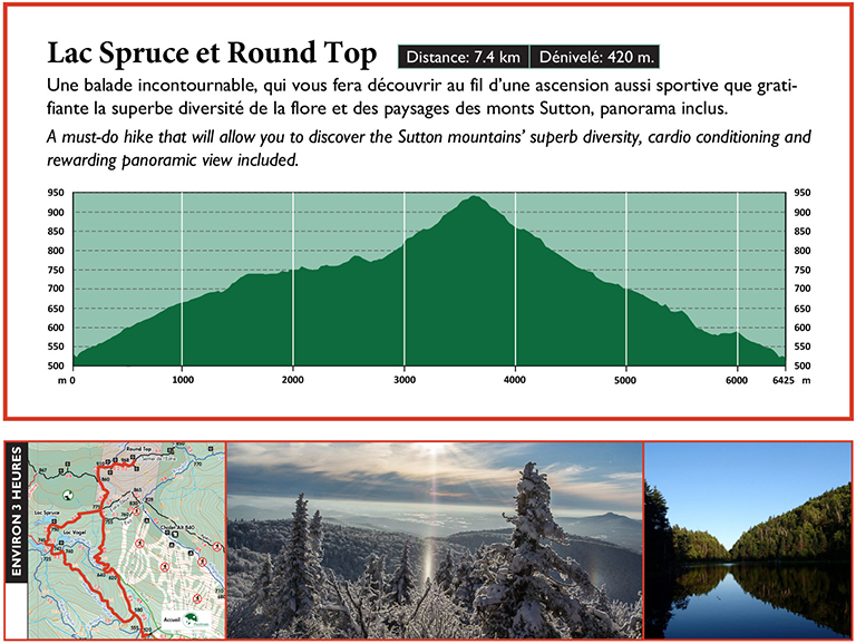 Carte lac spruce et round top